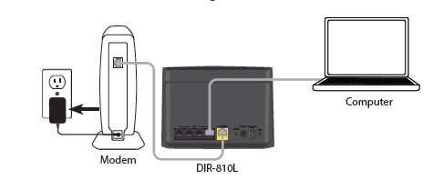 dlink-AC750-Connection4