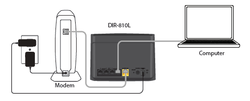 dlink-AC750-Connection5
