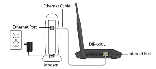 Connect your Wireless N150 Cloud Router DIR-600L_2