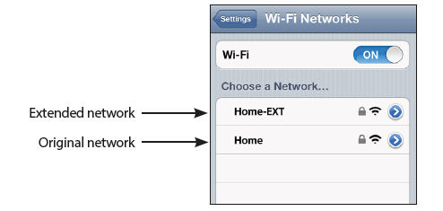 Connect to Your Router Using WPS5