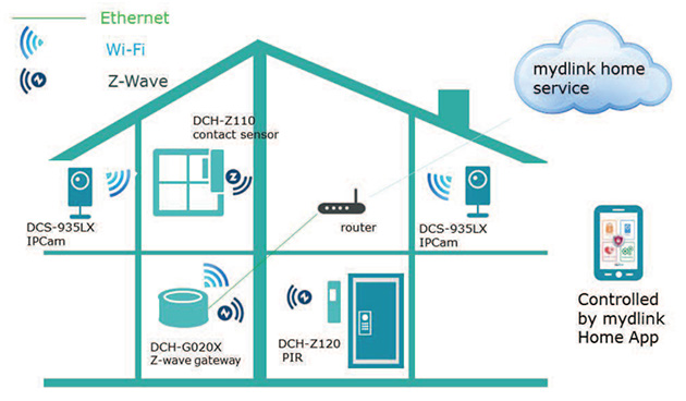 D-link-connected-home-2014-12-25-04
